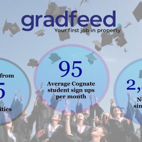 The Gradfeed Autumn Term report 2019